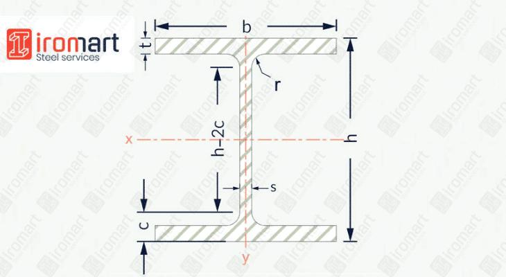 01_ IPE section