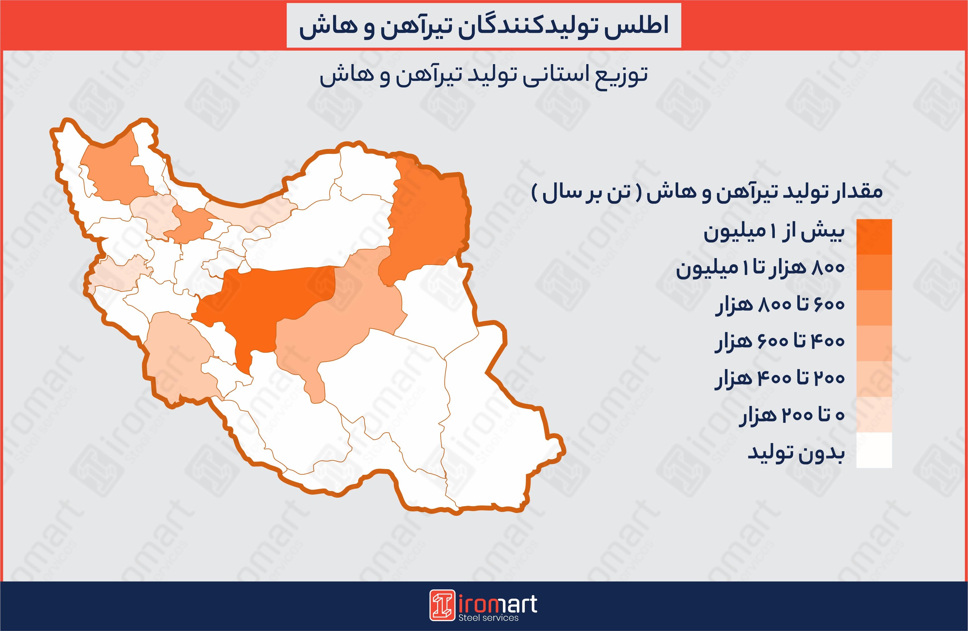 توزیع استانی تولیدکنندگان تیرآهن و هاش در ایران