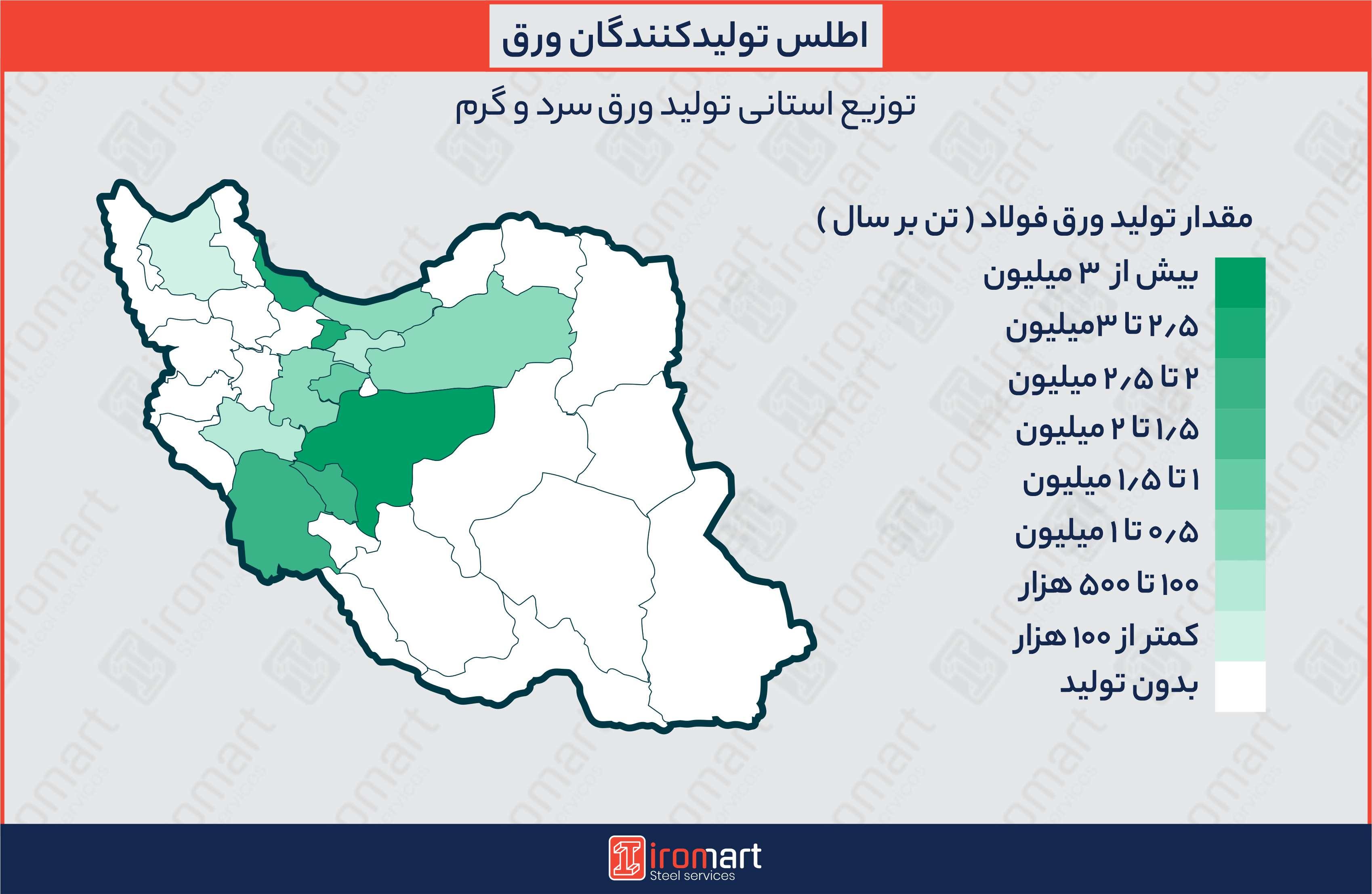 توزیع استانی تولیدکنندگان ورق فولادی در ایران